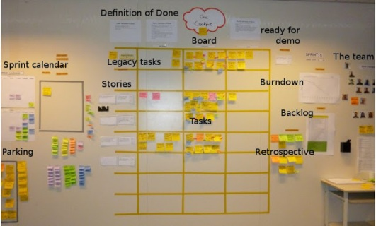 Scrum-board-wall