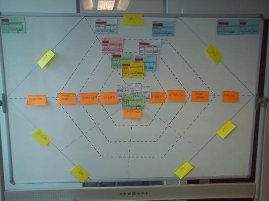 HR Web
