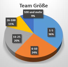 Team grobe.PNG