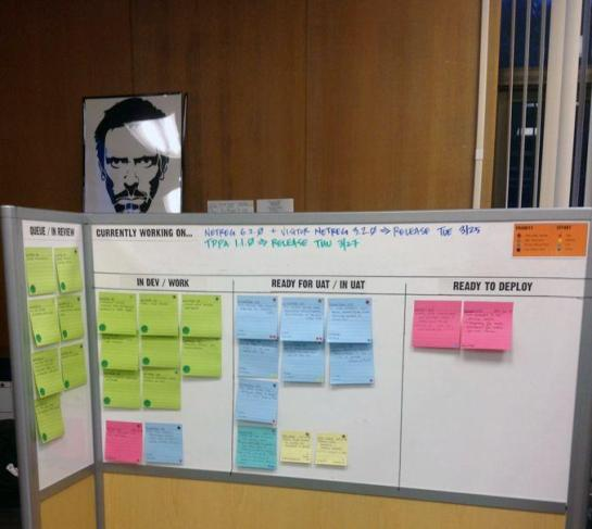 scrumban-board-for-tracking-dev-team-work